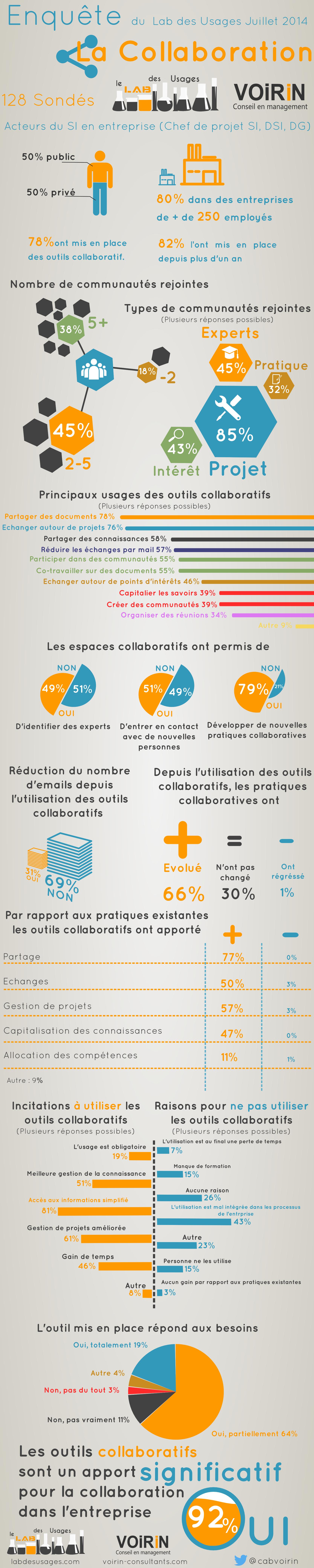 Rendu-infographie
