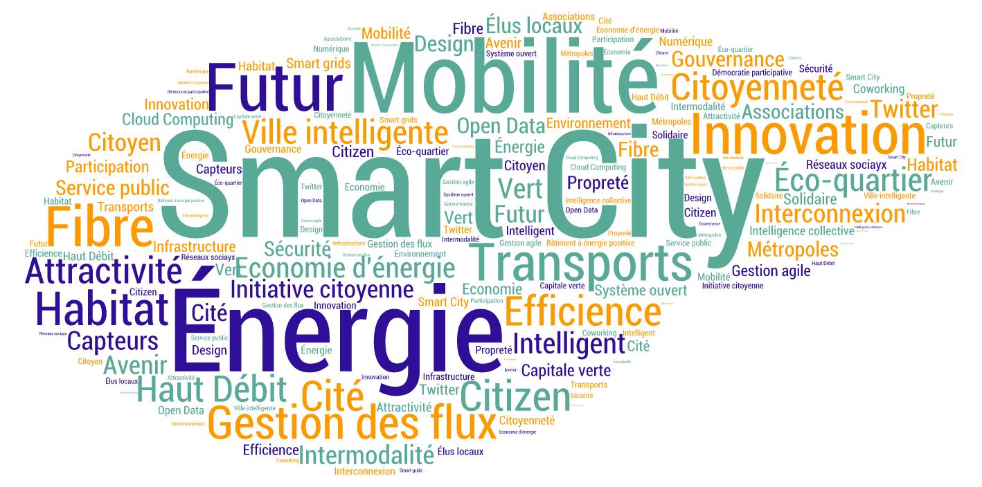 Nuage Smart City